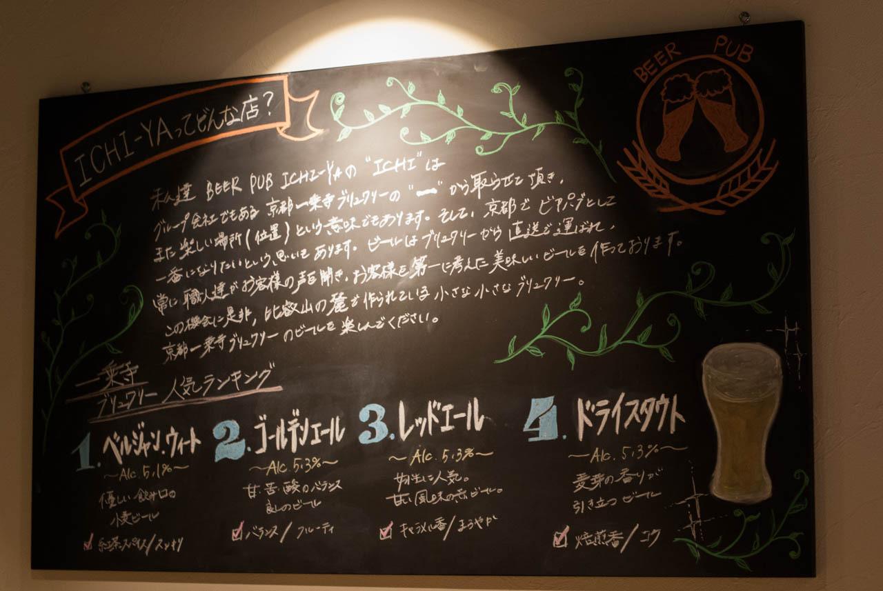 京都啤酒吧ICHI-YA