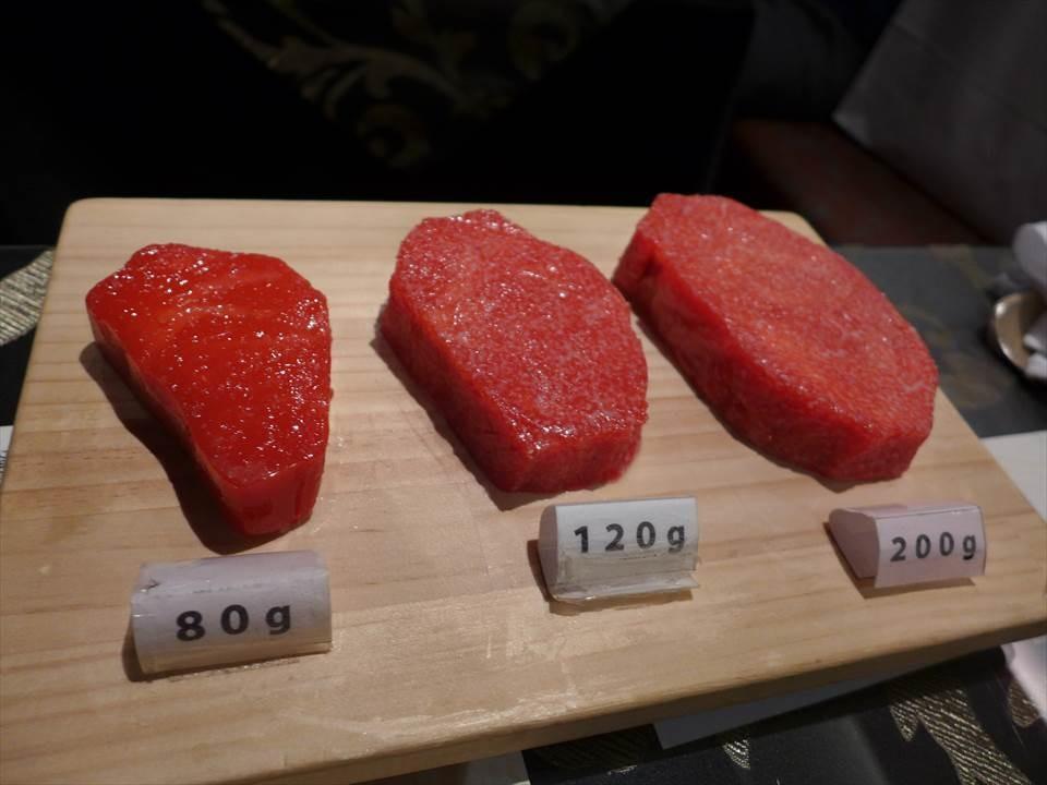 肉的份量模型